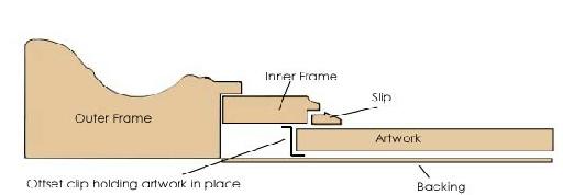 Frame Explanation